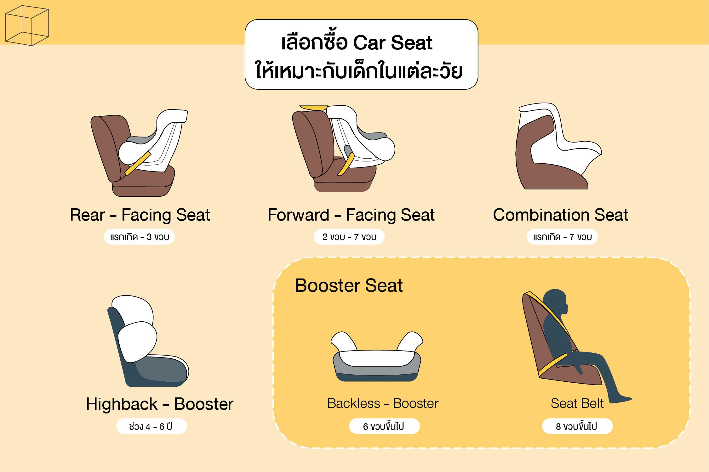 เลือกซื้อ Car Seat