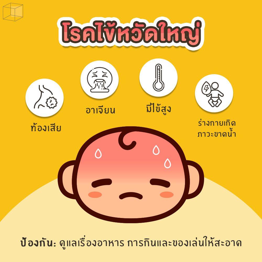 โรคหน้าฝนในเด็ก ไข้หวัดใหญ่