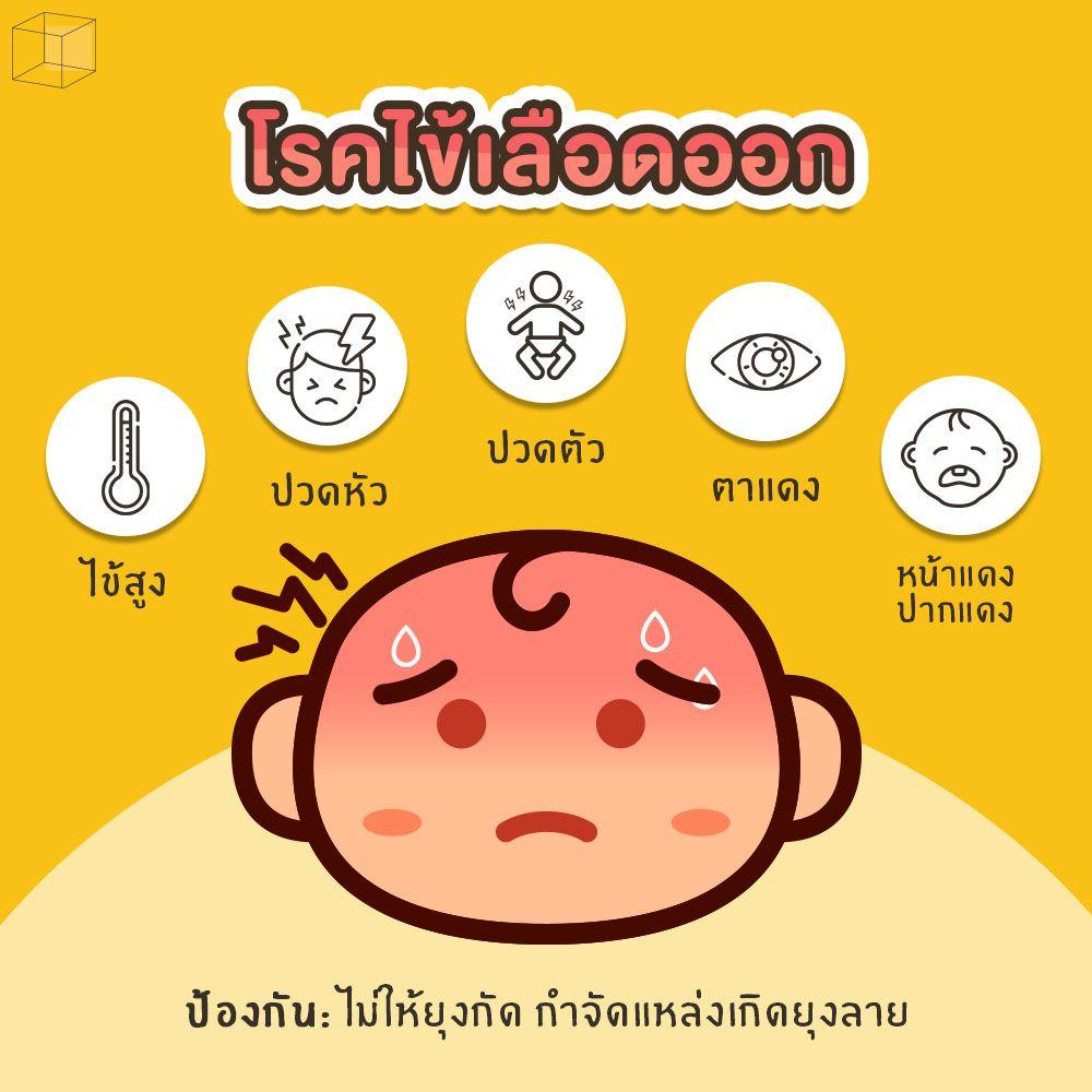 ไข้เลือดออก โรคหน้าฝนในเด็ก