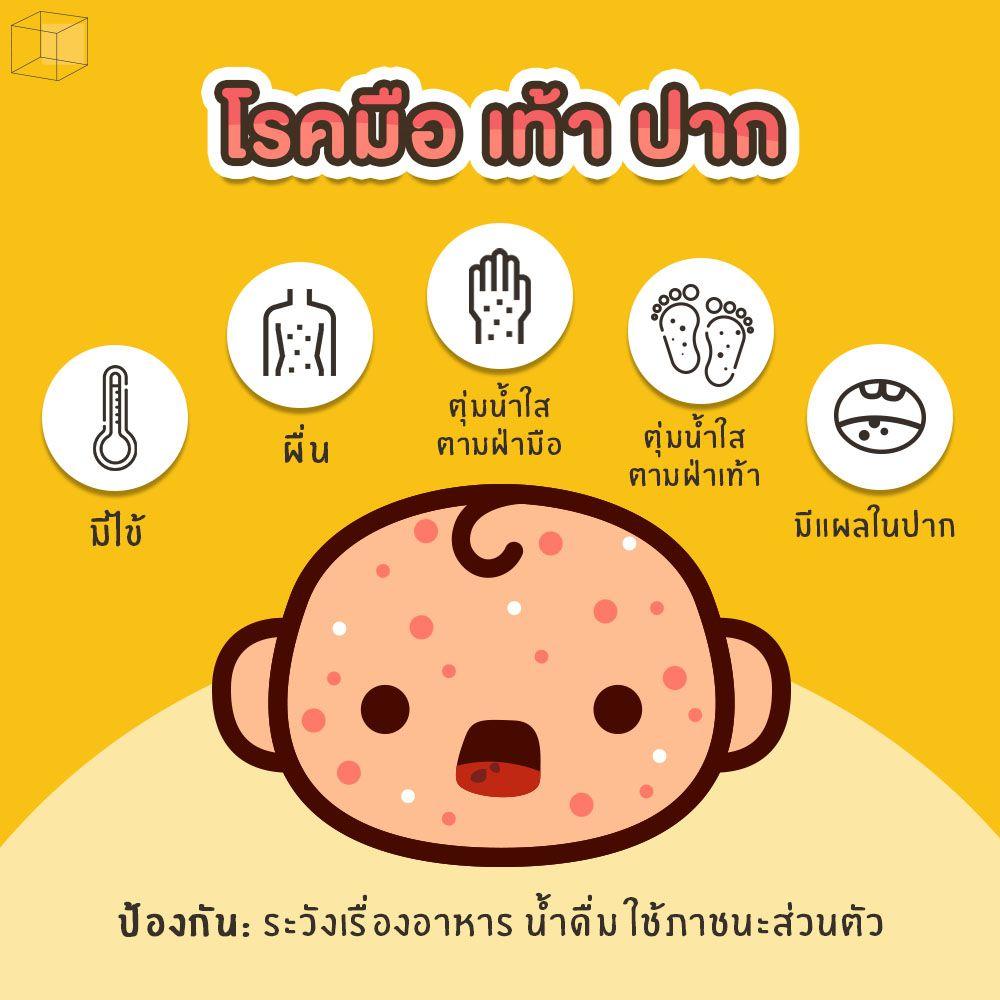 โรคหน้าฝน มือ เท้า ปาก