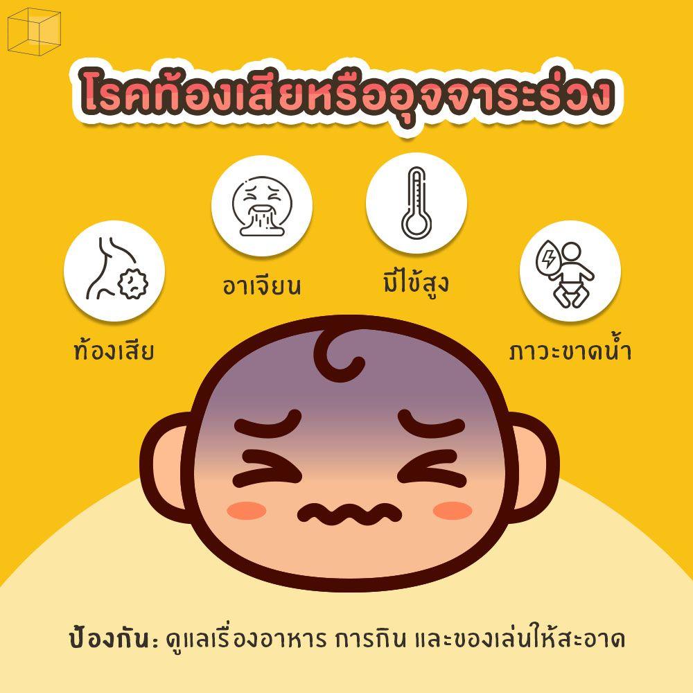 โรคเด็ก โรคท้องเสียหรืออุจจาระร่วง โรคหน้าฝน