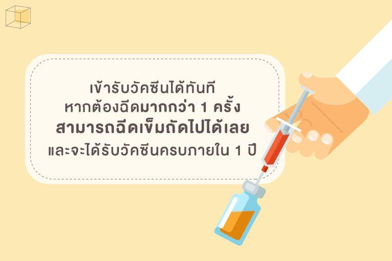 ลูกรับวัคซีนล่าช้า